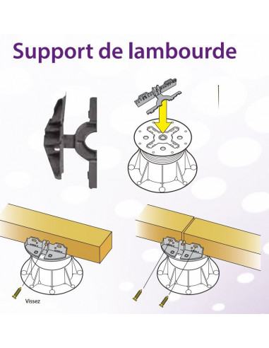 Support de lambourde pour plots Buzon