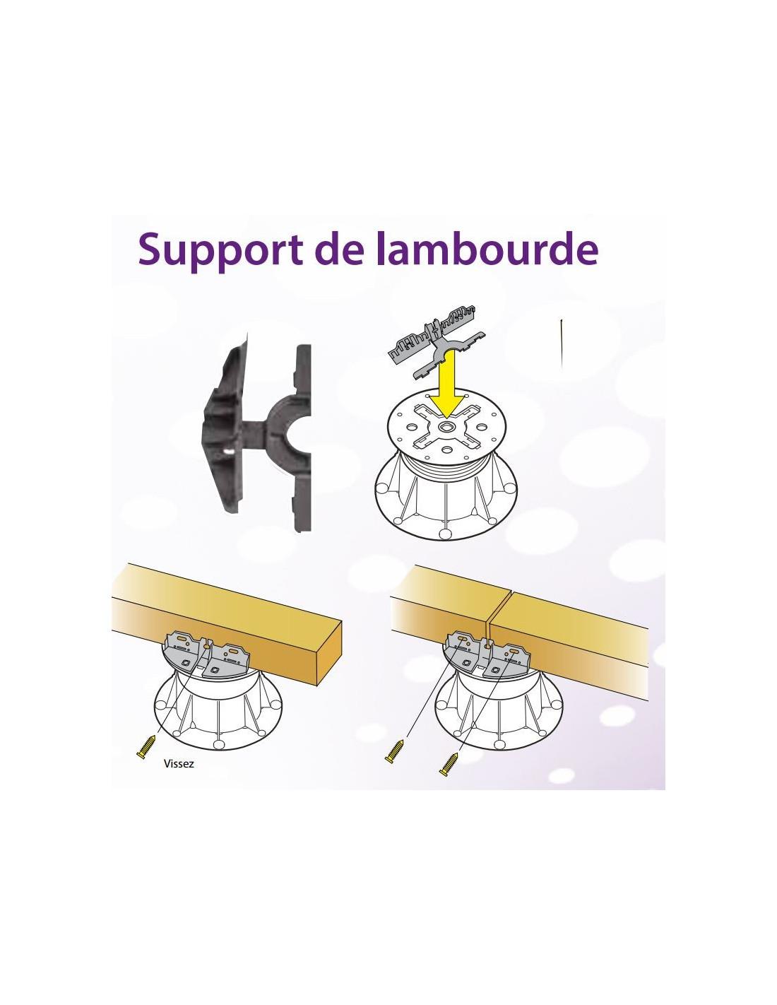 kit pour lambourdes plots buzon. Black Bedroom Furniture Sets. Home Design Ideas